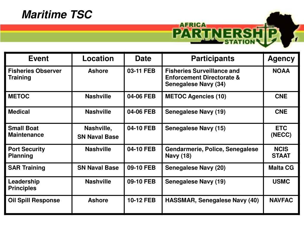 Maritime TSC