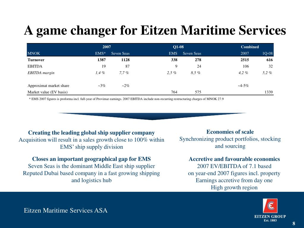 A game changer for Eitzen Maritime Services