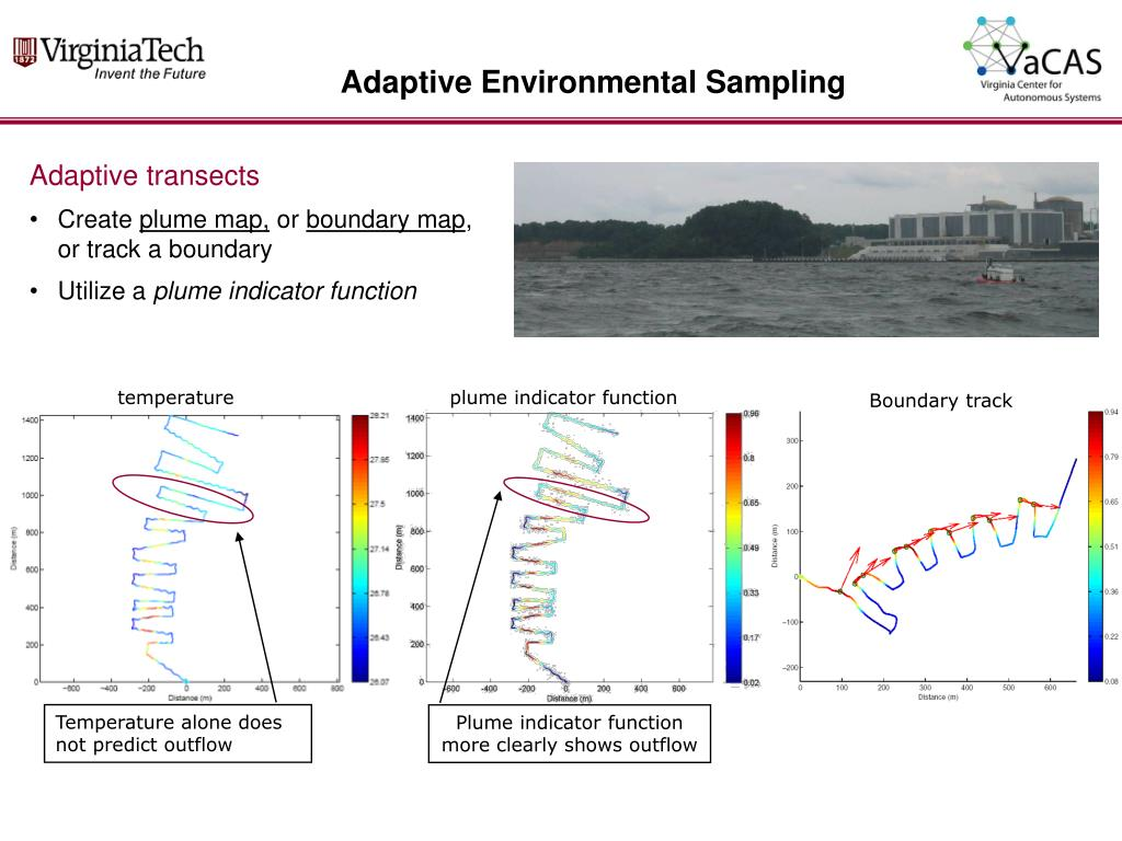 Adaptive Environmental Sampling