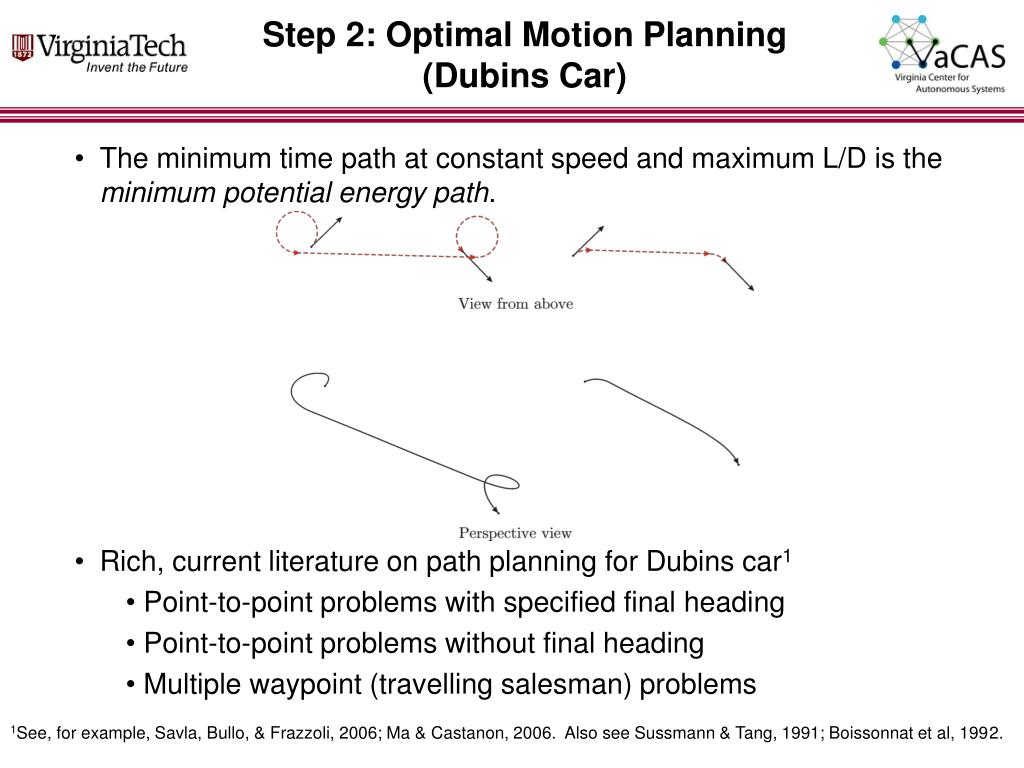 Step 2: Optimal Motion Planning