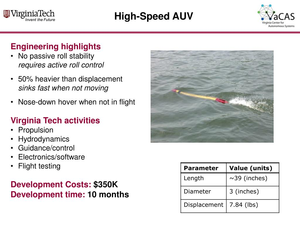 High-Speed AUV