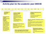 activity plan for the academic year 2005 06