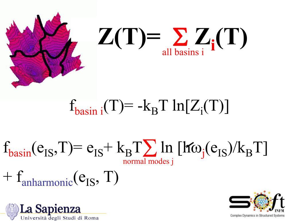 Z(T)=