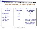 revisions on accreditation processes of nba minimum requirements for getting accreditation