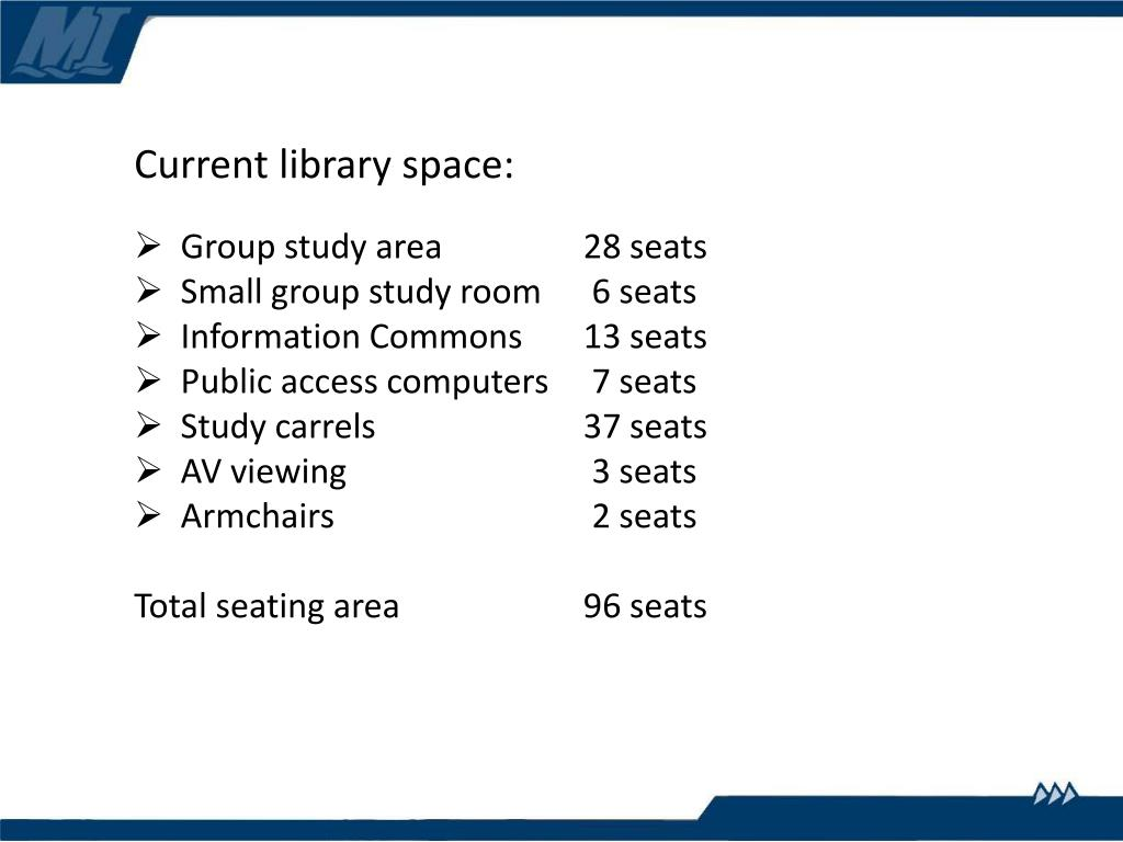 Current library space: