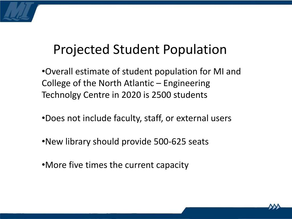 Projected Student Population