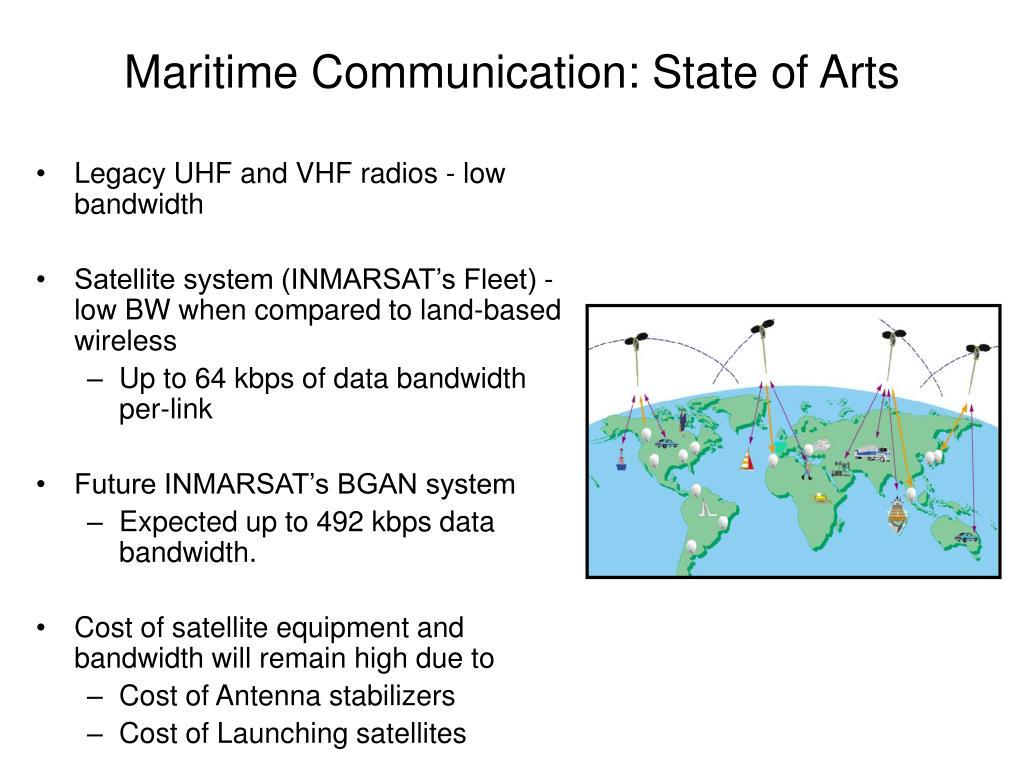 Maritime Communication: State of Arts