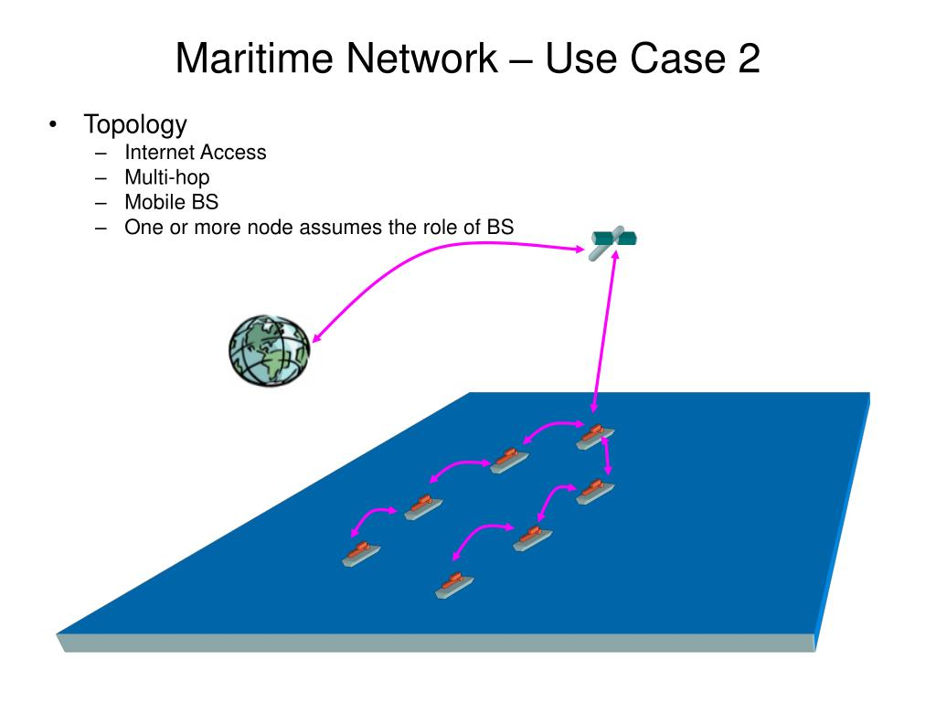 Maritime Network – Use Case 2