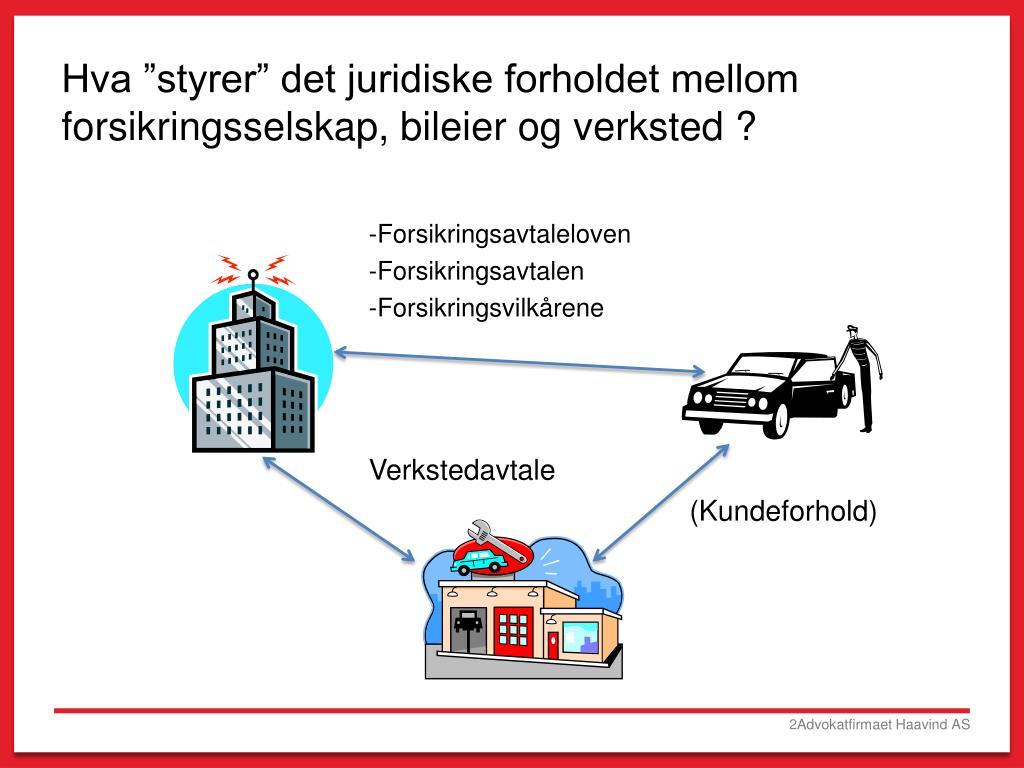 """Hva """"styrer"""" det juridiske forholdet mellom forsikringsselskap, bileier og verksted ?"""