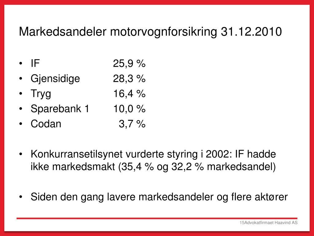Markedsandeler motorvognforsikring 31.12.2010