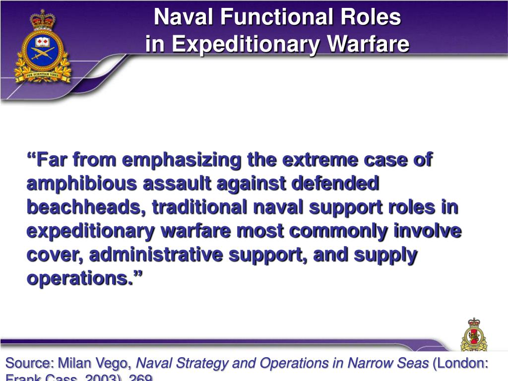 Naval Functional Roles
