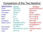 comparison of the two nautilus