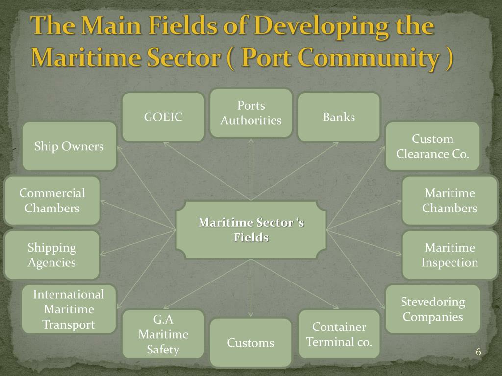 Ports Authorities