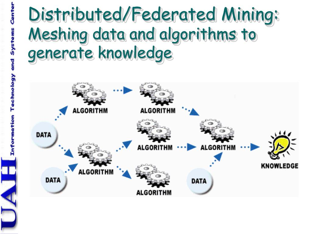 Distributed/Federated Mining:
