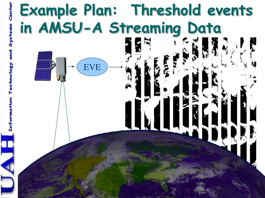 Example Plan:  Threshold events in AMSU-A Streaming Data
