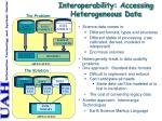 interoperability accessing heterogeneous data