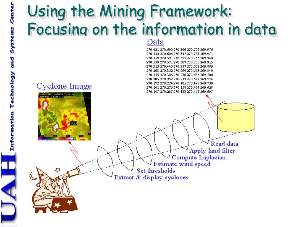 Using the Mining Framework: Focusing on the information in data
