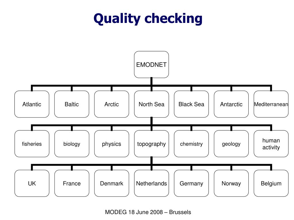 Quality checking