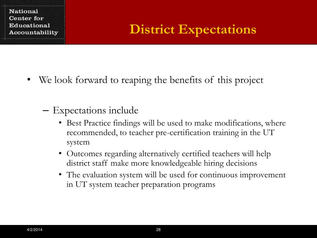 District Expectations