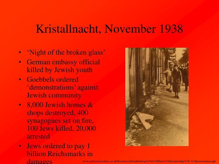 Kristallnacht, November 1938