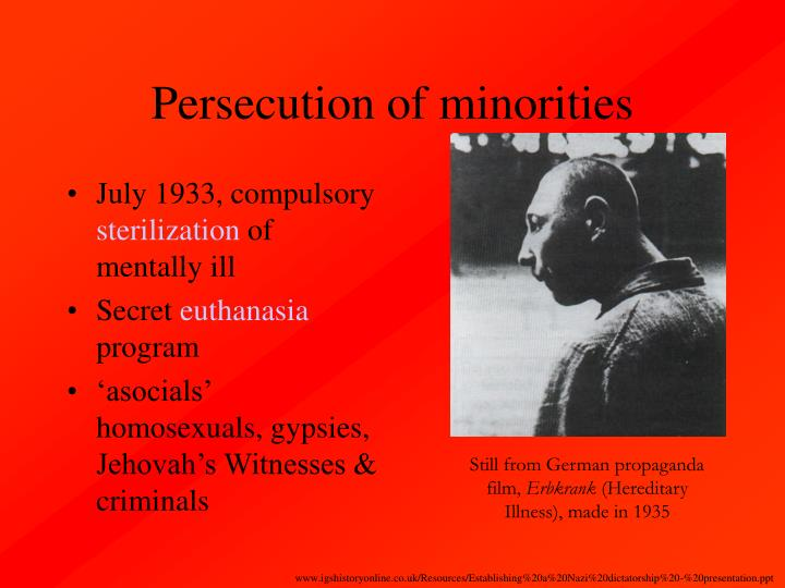 Persecution of minorities