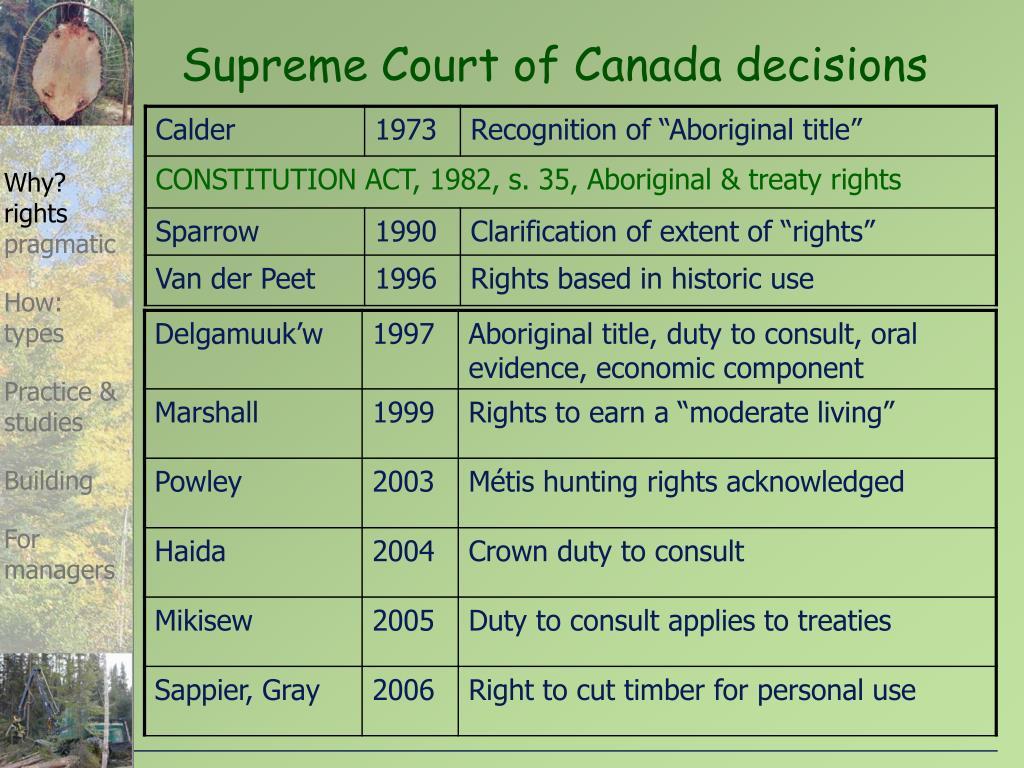 Supreme Court of Canada decisions
