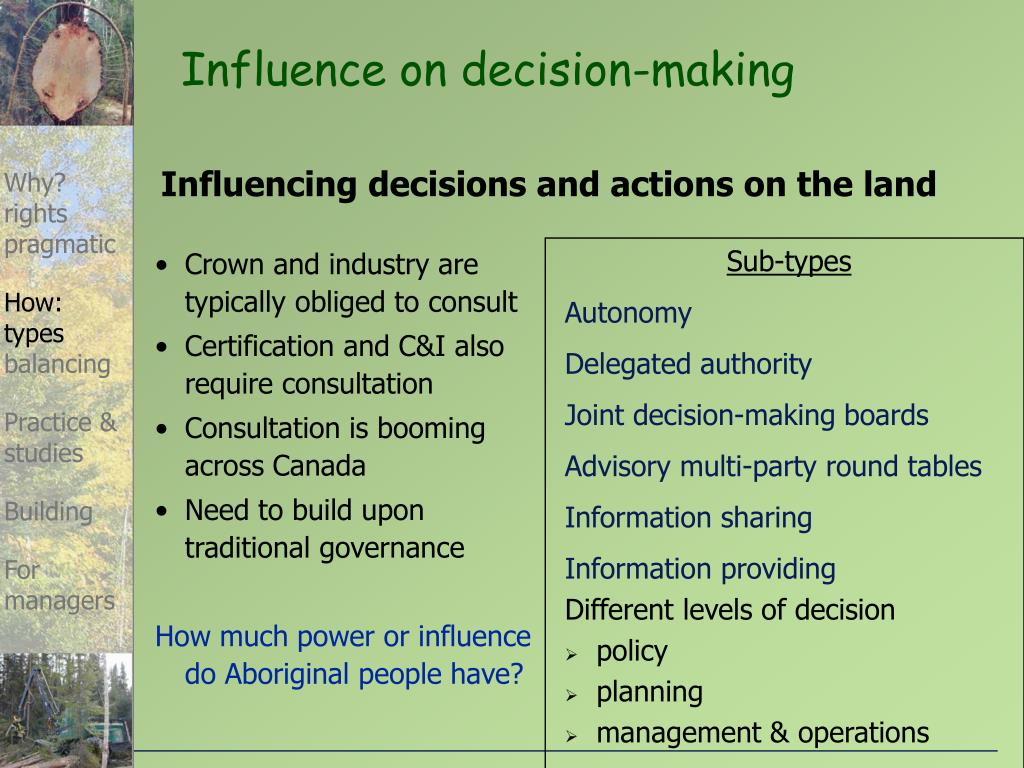 Influence on decision-making