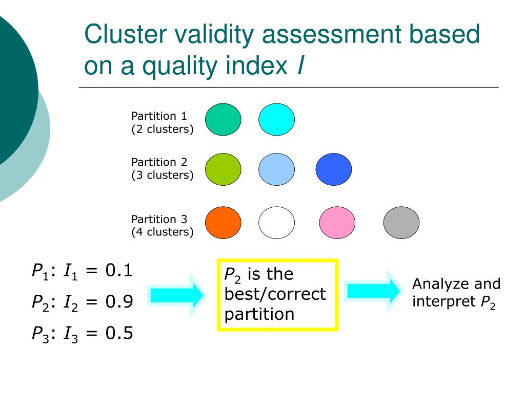Cluster validity assessment based on a quality index