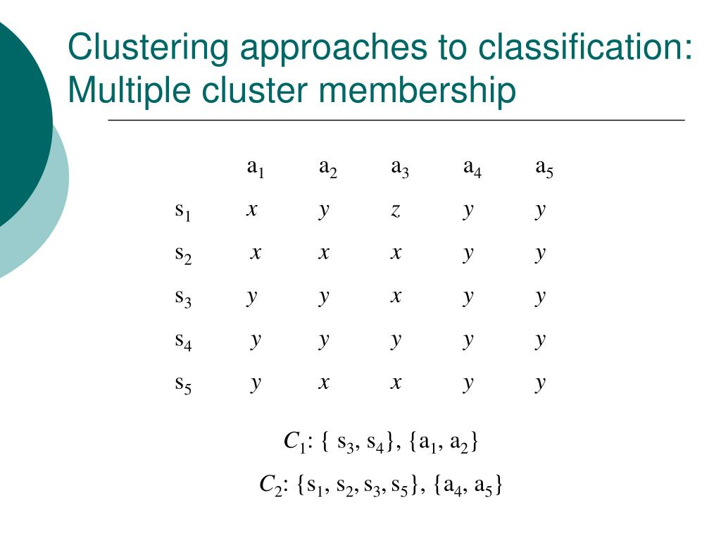 Clustering approaches to classification:
