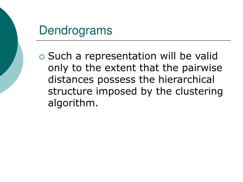 Dendrograms