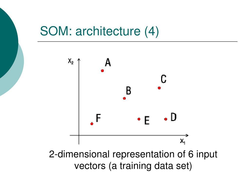 SOM: architecture (4)