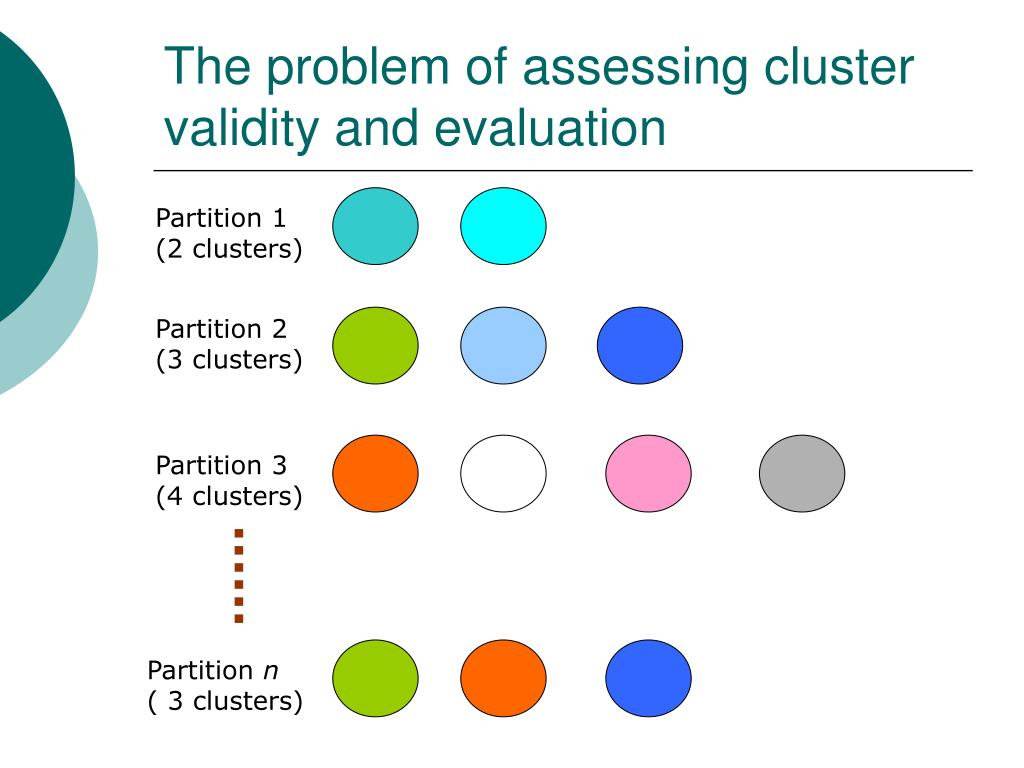 The problem of assessing cluster validity and evaluation