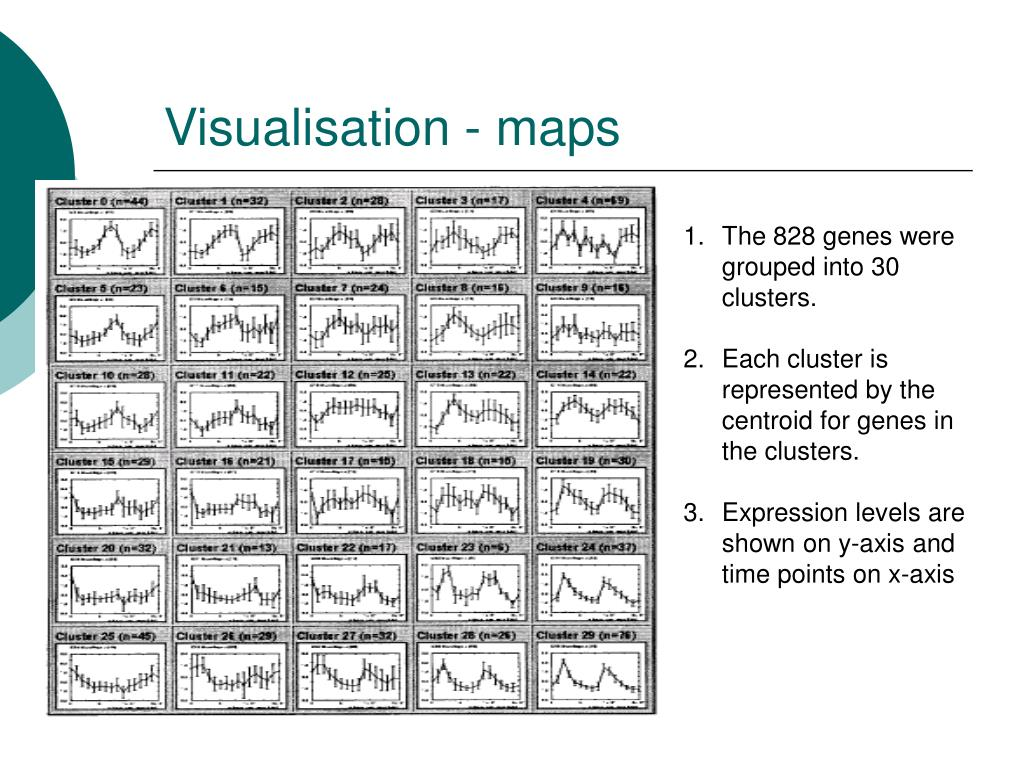 Visualisation - maps