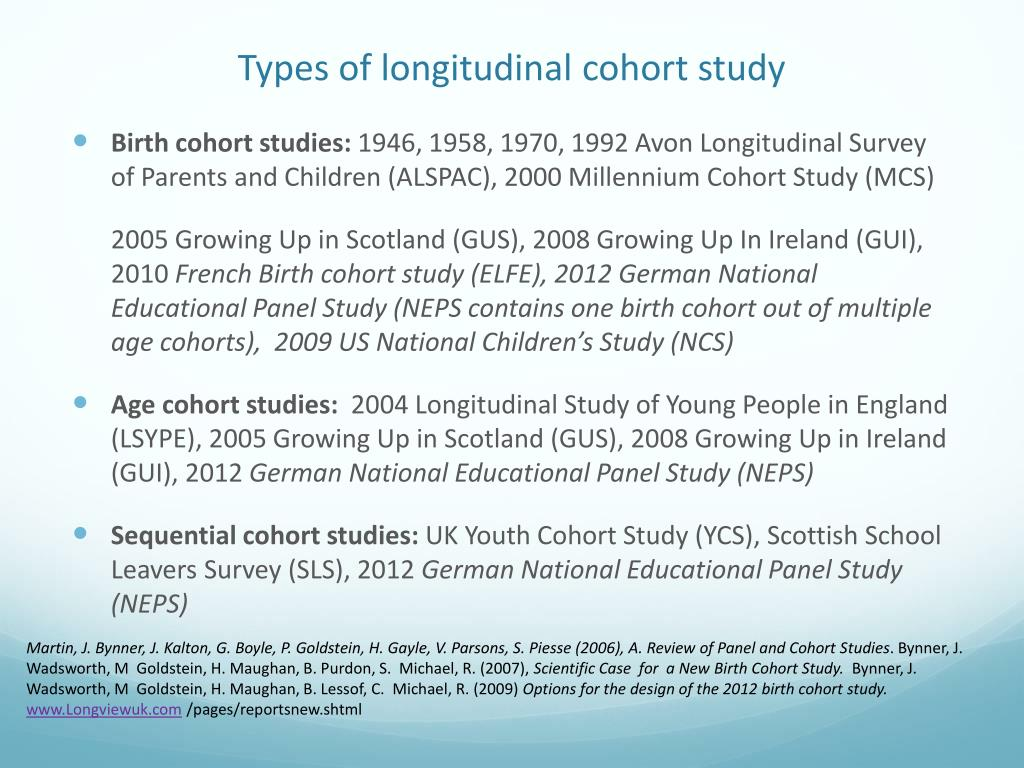 Types of longitudinal cohort study