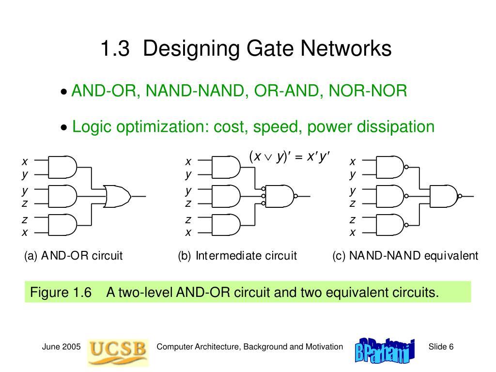 1.3  Designing Gate Networks