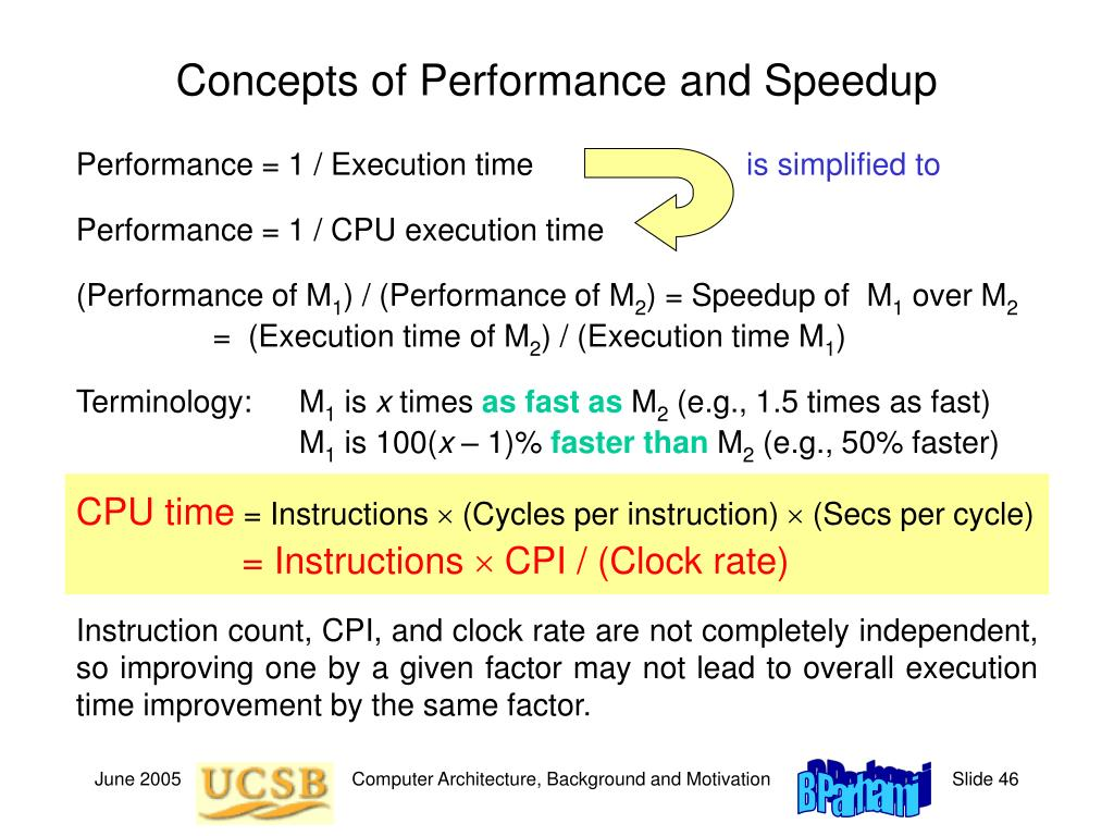 Concepts of Performance and Speedup
