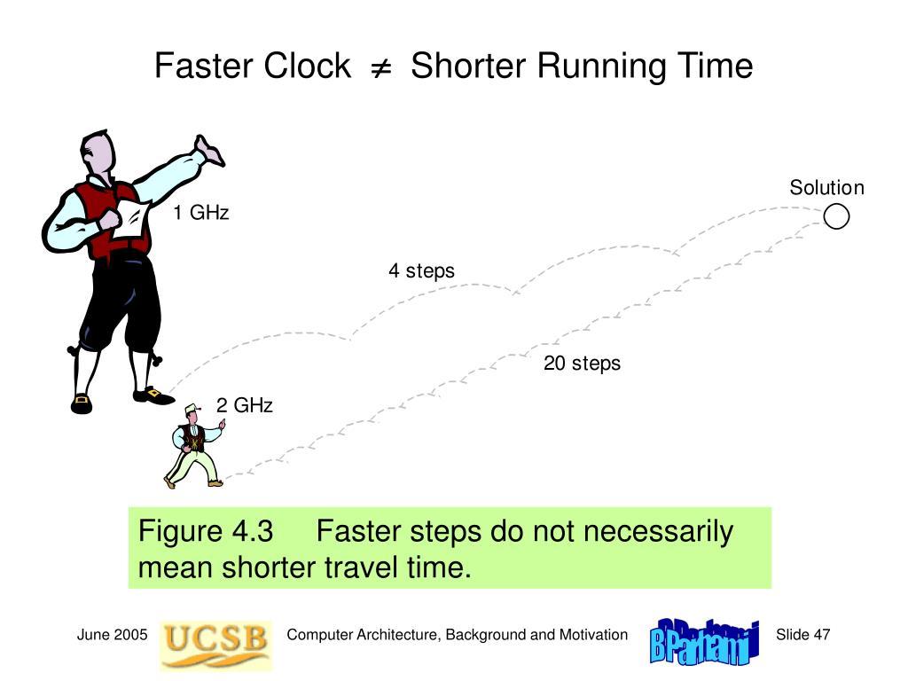 Faster Clock