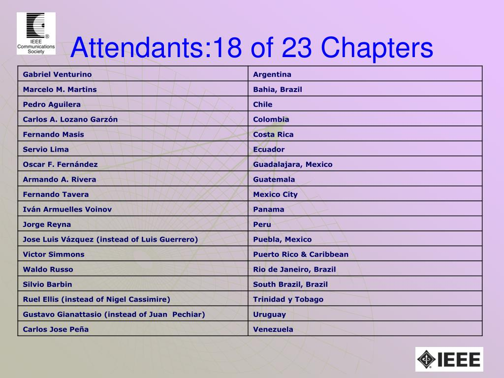 Attendants:18 of 23 Chapters