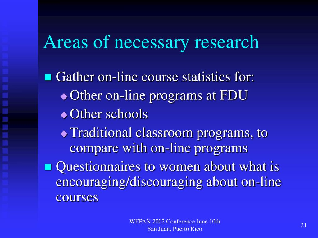Areas of necessary research