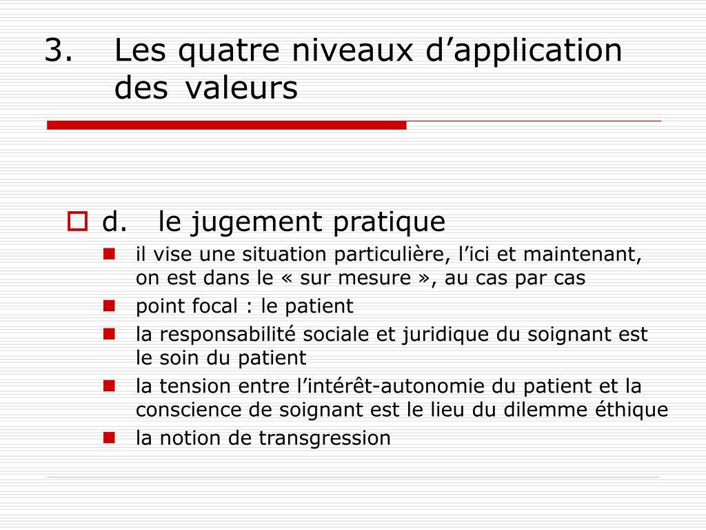 3.  Les quatre niveaux d'application