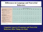 differences in language and nonverbal behaviors3