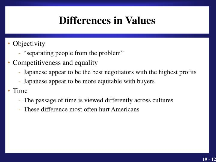 Differences in Values