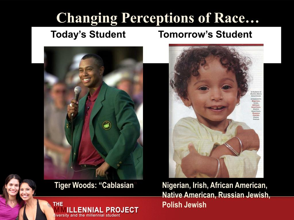 Changing Perceptions of Race…