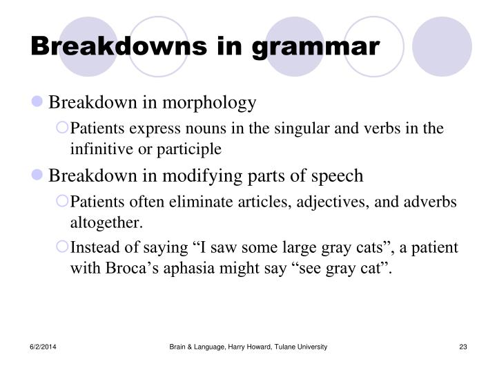 Breakdowns in grammar