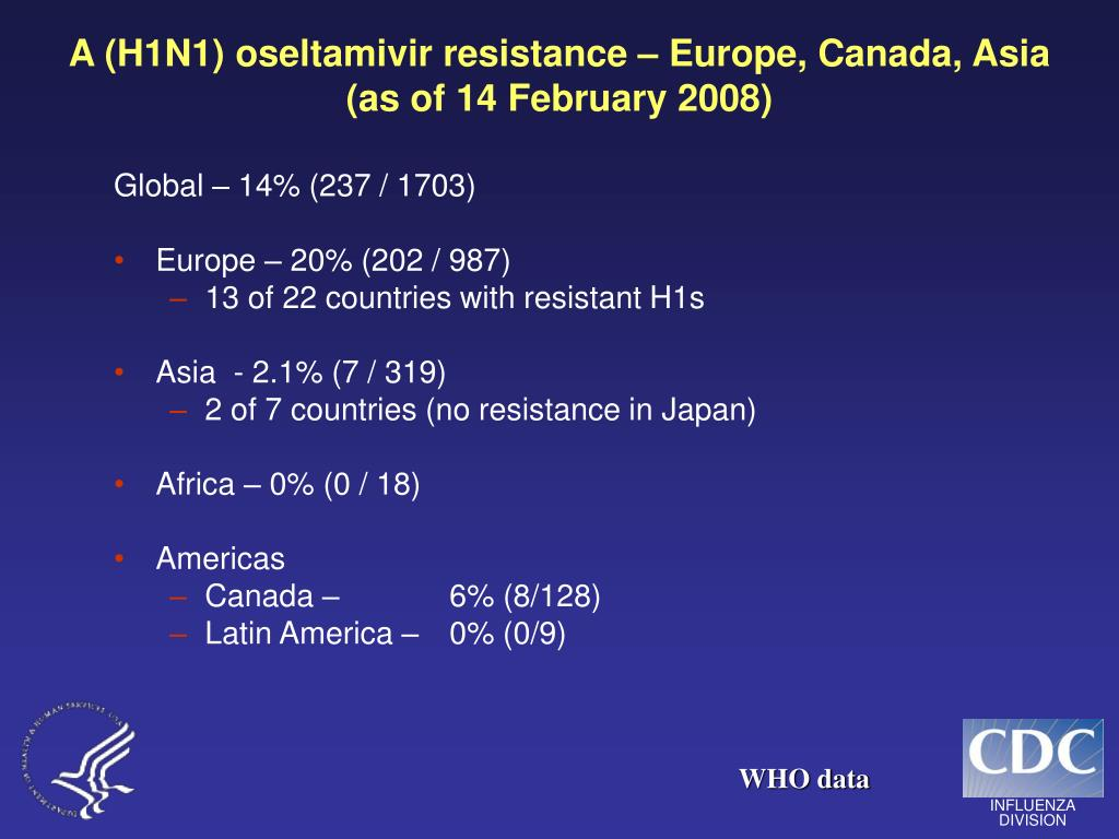 A (H1N1) oseltamivir resistance – Europe, Canada, Asia