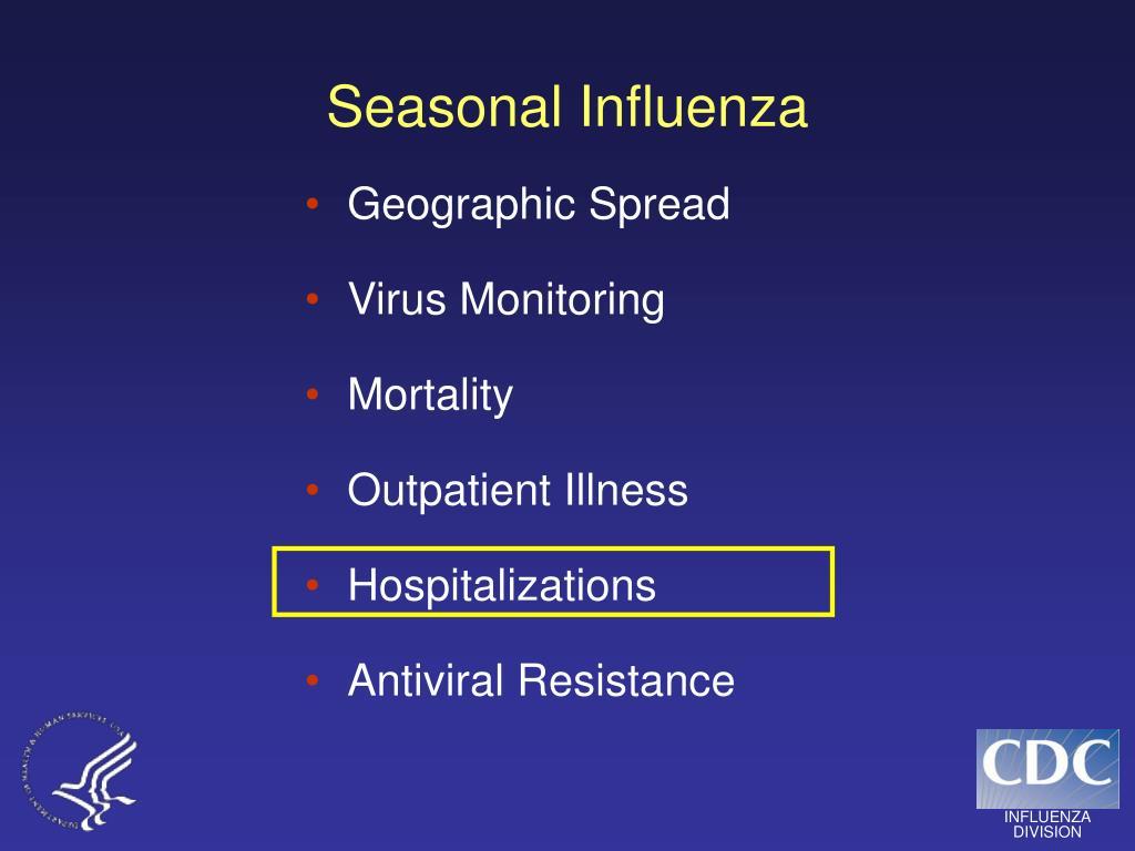 Seasonal Influenza