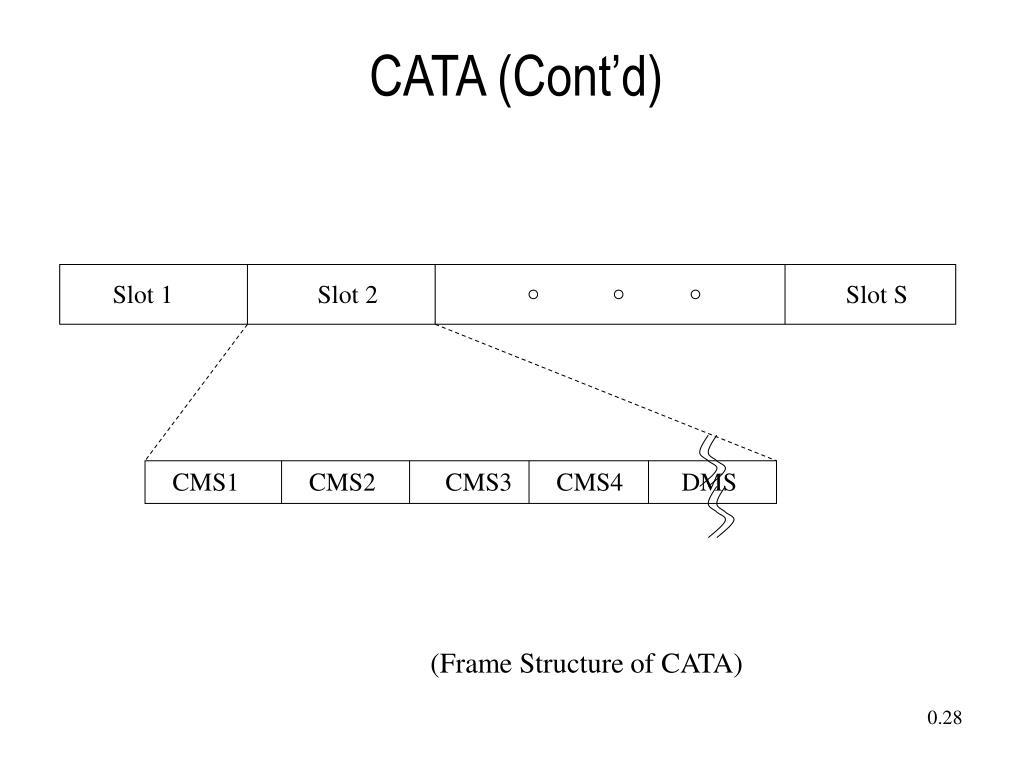 CATA (Cont'd)