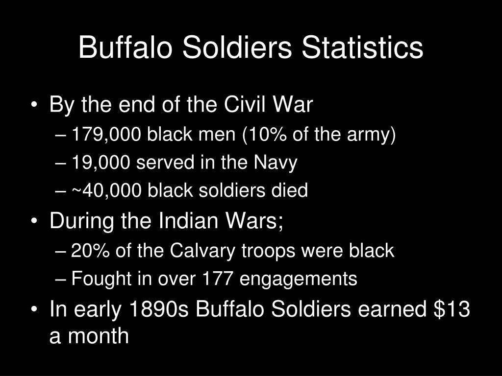 Buffalo Soldiers Statistics