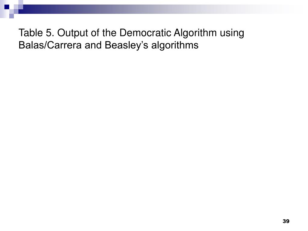 Table 5. Output of the Democratic Algorithm using Balas/Carrera and Beasley's algorithms