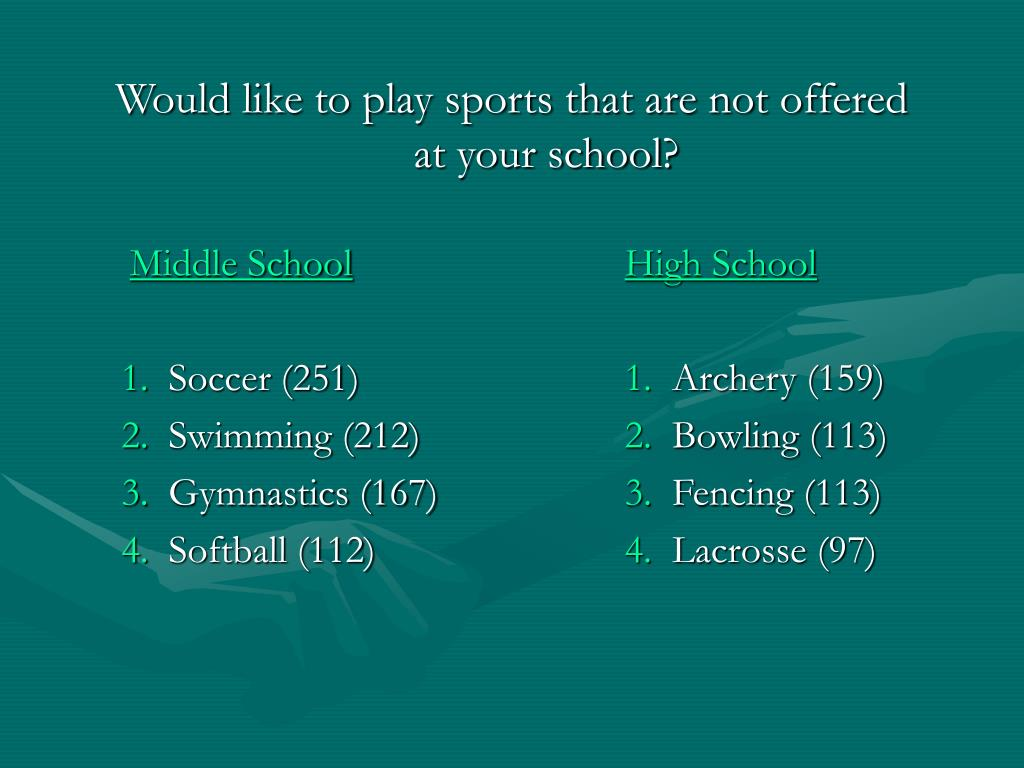 Would like to play sports that are not offered